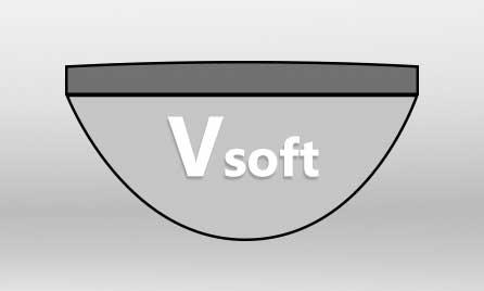 V-Soft Guitar Neck Shape