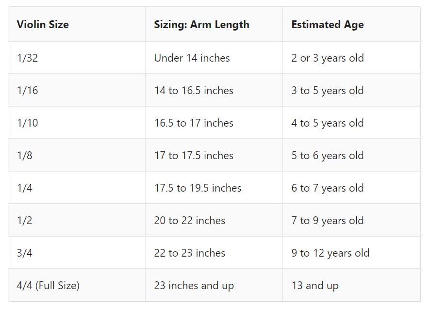 Violin Sizes Chart