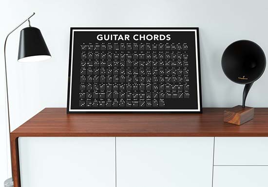 Dolmen Graphic Studios Guitar Chords Chart Poster Wall Art