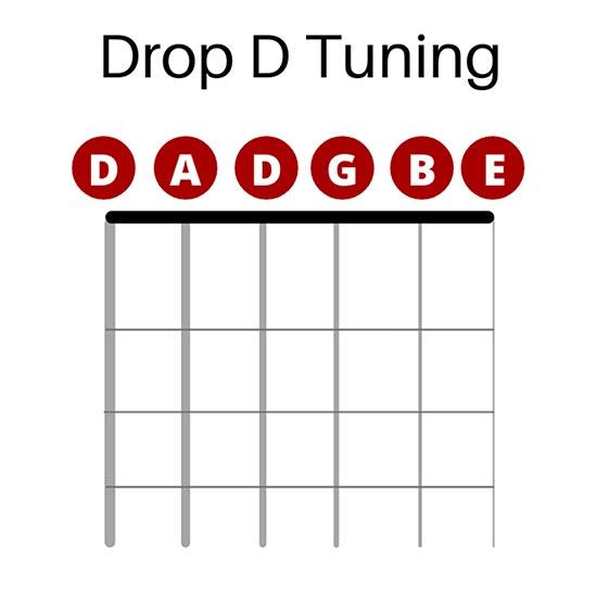 Drop D Tuning Open Notes