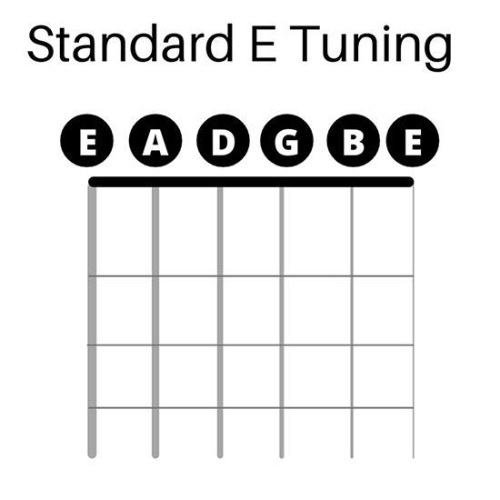 Standard E Tuning Open Notes