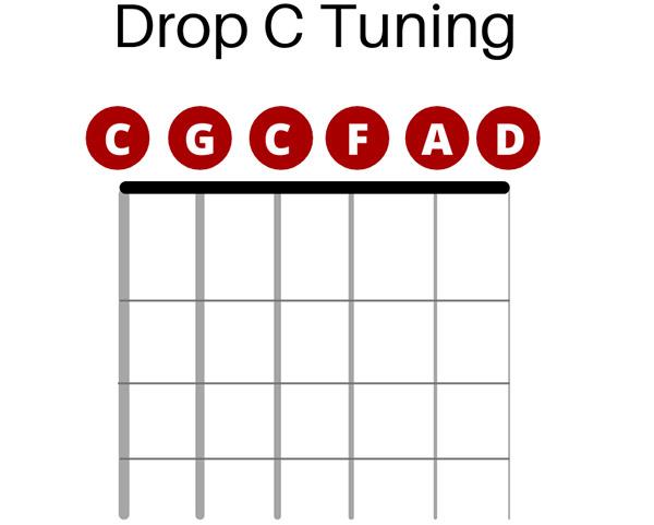 Drop C Tuning Notes
