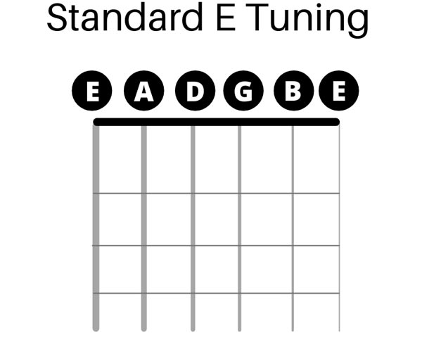 Standard E Tuning Notes