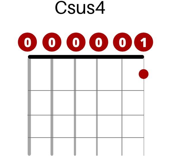 C Suspended 4 in Open C
