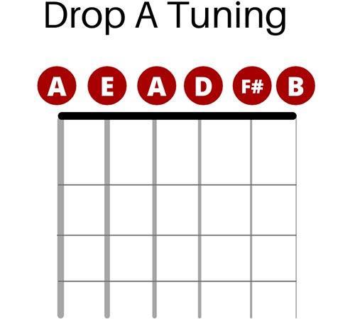 Drop A Tuning Setup