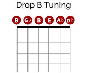 Drop B Tuning Infographic