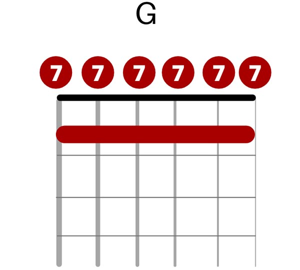 G Chord in Open C