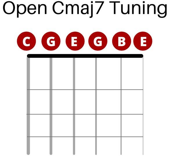 Open C Major 7