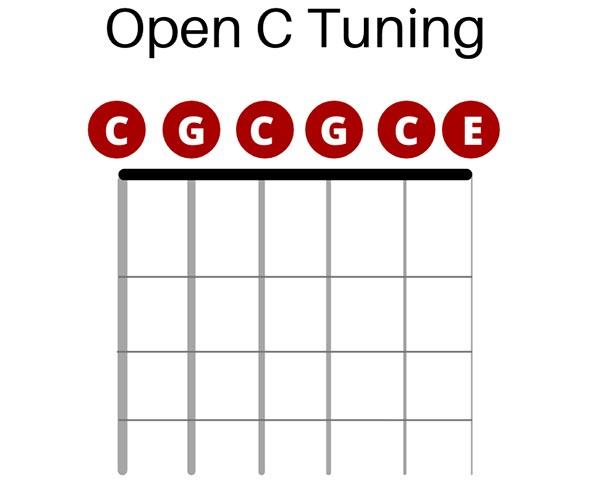 Open C Tuning Example