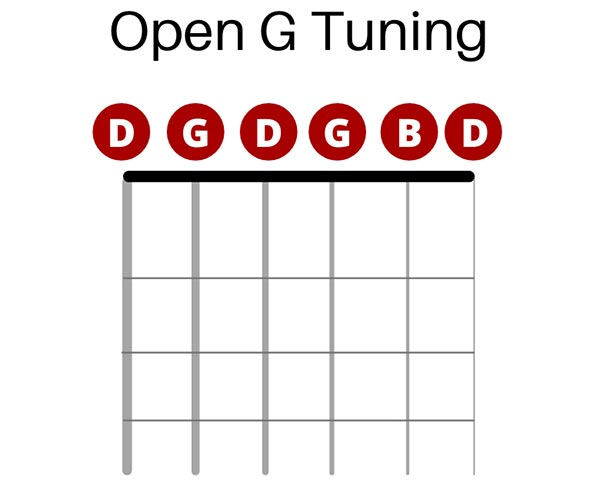 Open G Tuning Example