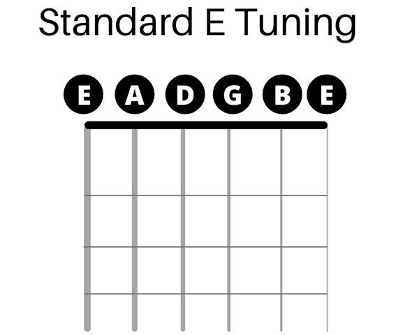 Standard E Tuning Graphic