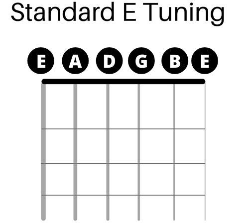 Standard E Tuning Setup