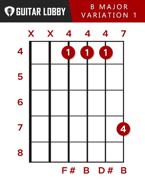 B Major Chord Guitar Variation 1