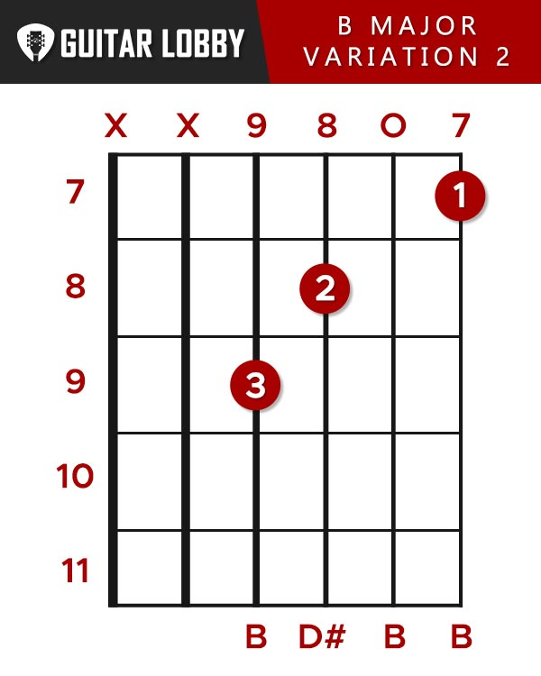 B Major Chord Guitar Variation 2