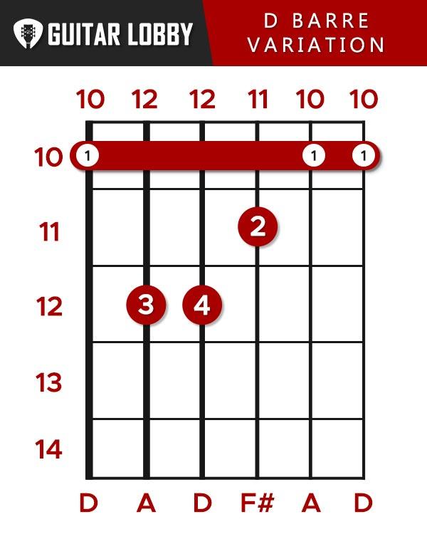 D Barre Guitar Chord Variation