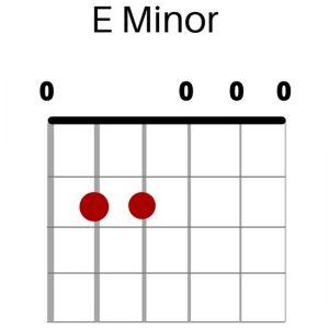 E Minor Chord Graphic