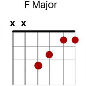 F Major Chord Graphic