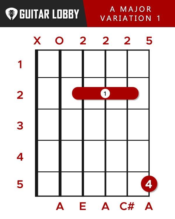 A major chord variation 1