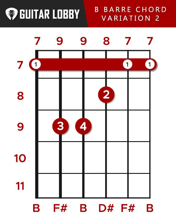B Major Barre Chord Variation 2