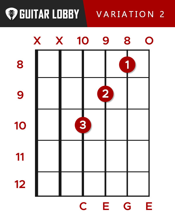 C Major Variation 2