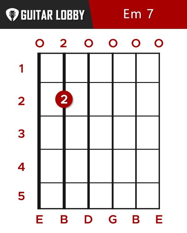 E Minor 7 Chord