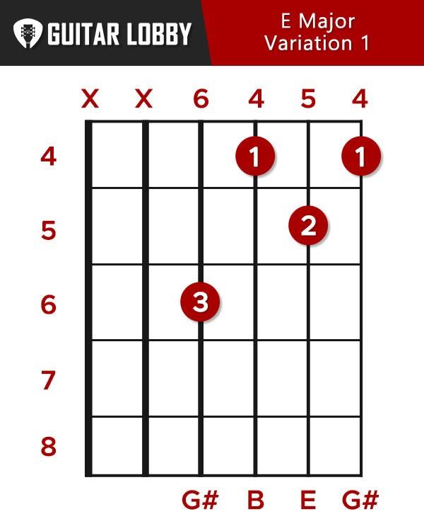 E Major Chord Variation 1