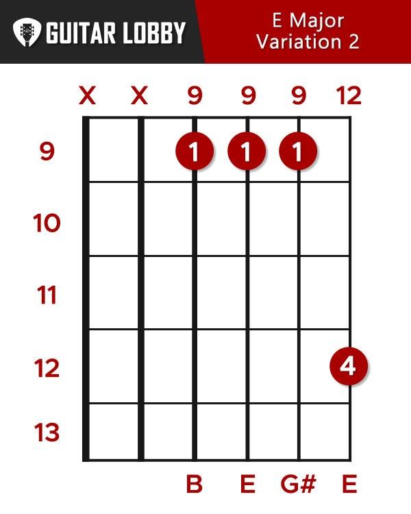 E Major Chord Variation 2