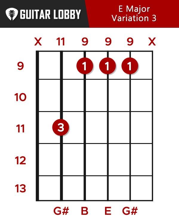 E Major Chord Variation 3