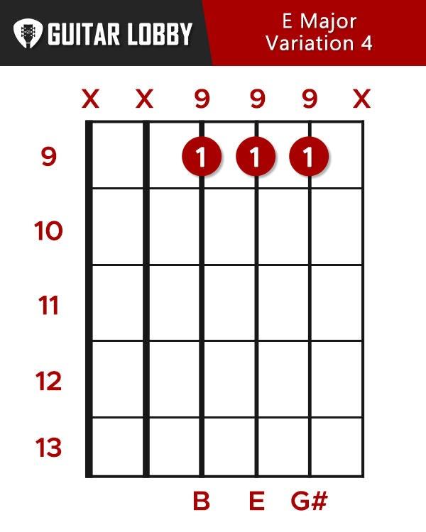 E Major Chord Variation 4