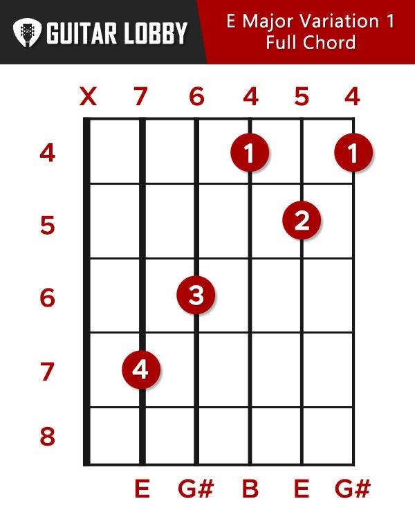 E Major Variation 1 Full Chord