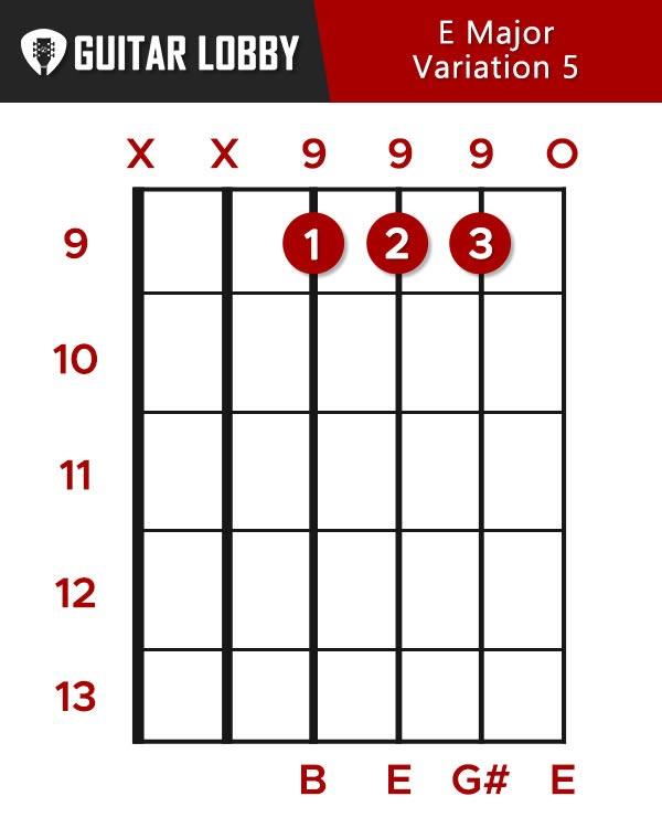 E Major Variation 5